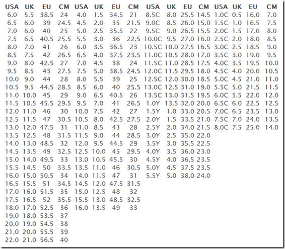 Eu De Uk Calzado Equivalencia Tallas usa Cm Op1qXq