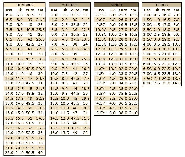 May 21, · mejor respuesta: bueno una talla 32 es lo mismo que una talla 9 y la diferencia es de 5 cms aproximadamente ya sea par una talla 30 le quitas 5 cms o a una talla 34 le aumentas 5 cms. espero me esntiendas t 30 =67cm que es lomismo en talla americana t-7 = a 26 pulgadas t 32=72cms t-9 = a 28 pulgadasStatus: Resolved.